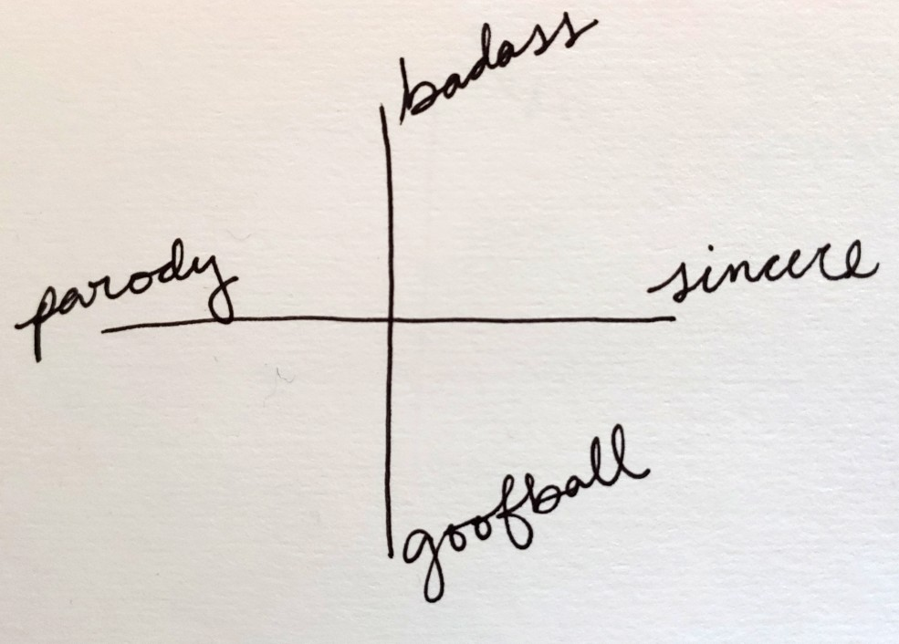 "An image of an X-Y axis. The X axis goes from ""parody"" to ""sincere"" and the Y axis goes from ""goofball"" to ""badass."""